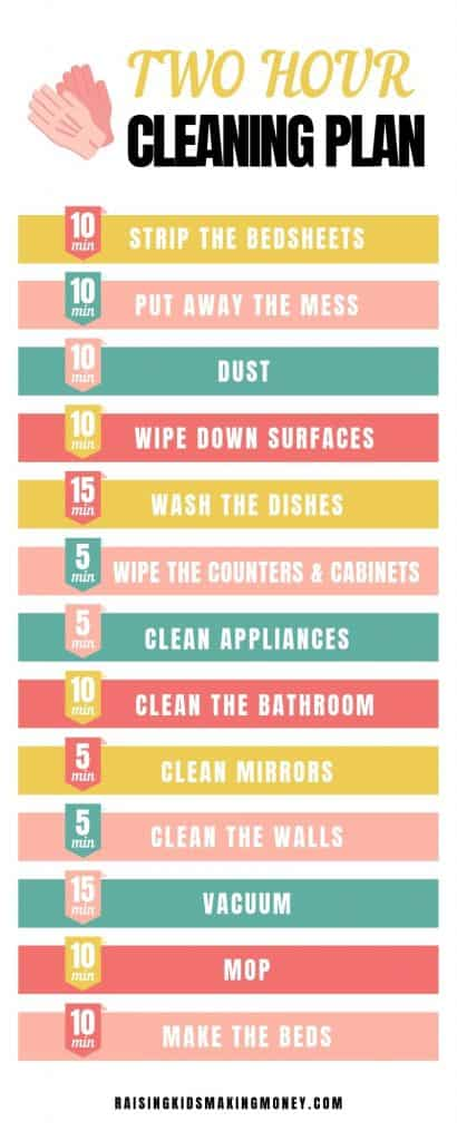 Pinterest infographic about how to clean your house in 2 hours