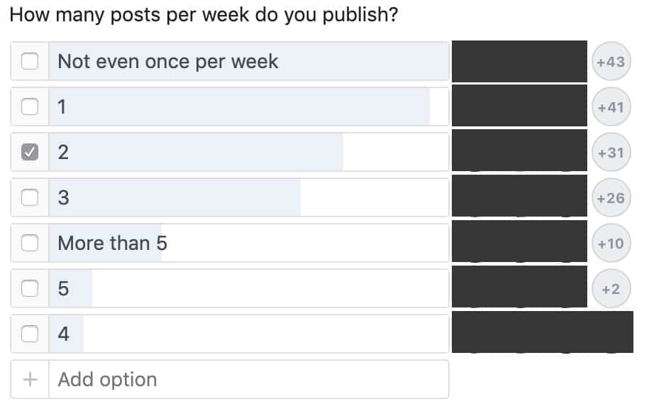 how often should you publish new blog posts poll